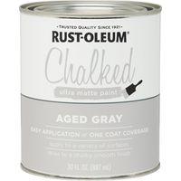 Rustoleum 285143 Chalked Chalk Paint